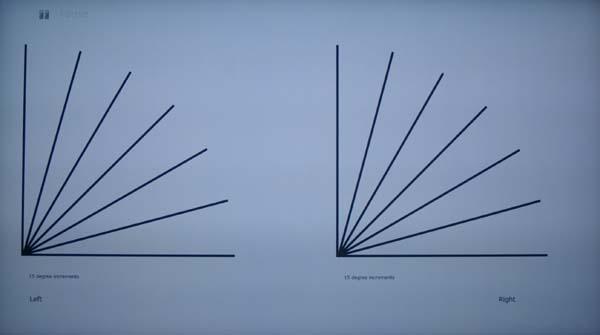 Diagonals test pattern - 2D