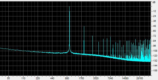 Noise+THD - Velleman HPG1