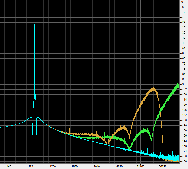 1kHz sine noise spectrum comparo web