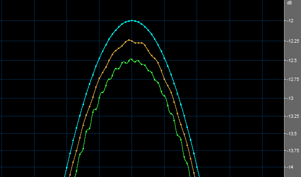 1kHz waveform comparo web