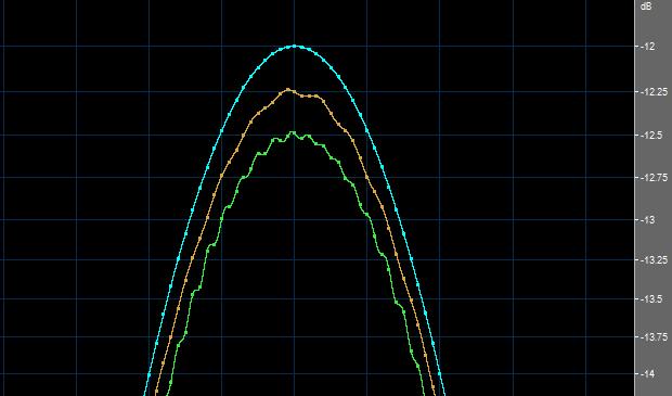 1kHz waveform comparo web